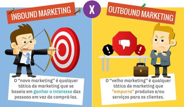 Infografico-Inbound-Marketing-Destaque-684x400.jpg
